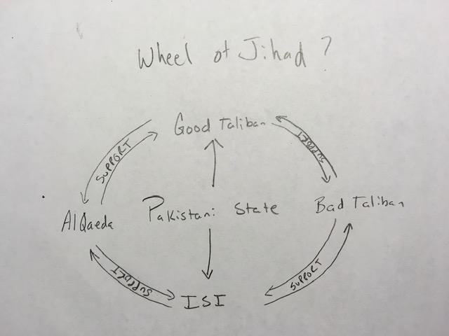 Tuesday Terror Update: The Wheel of Jihad