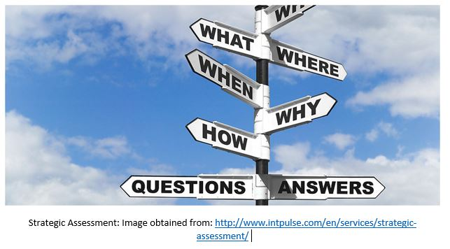 Contributor: Introduction to Strategic Analysis